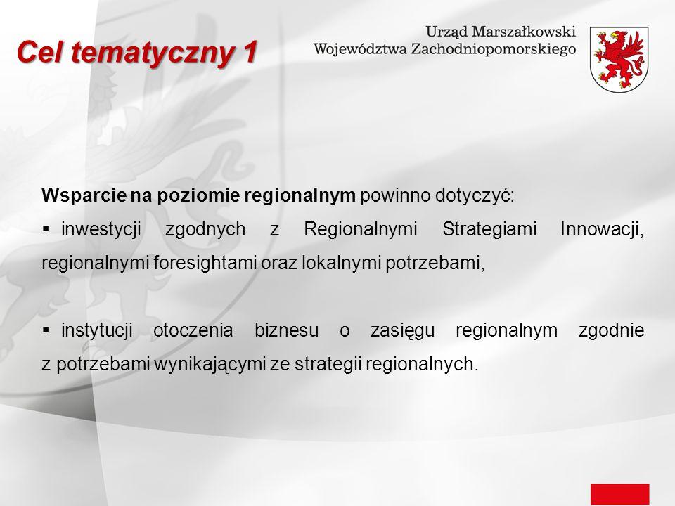 Cel tematyczny 1 Wsparcie na poziomie regionalnym powinno dotyczyć: