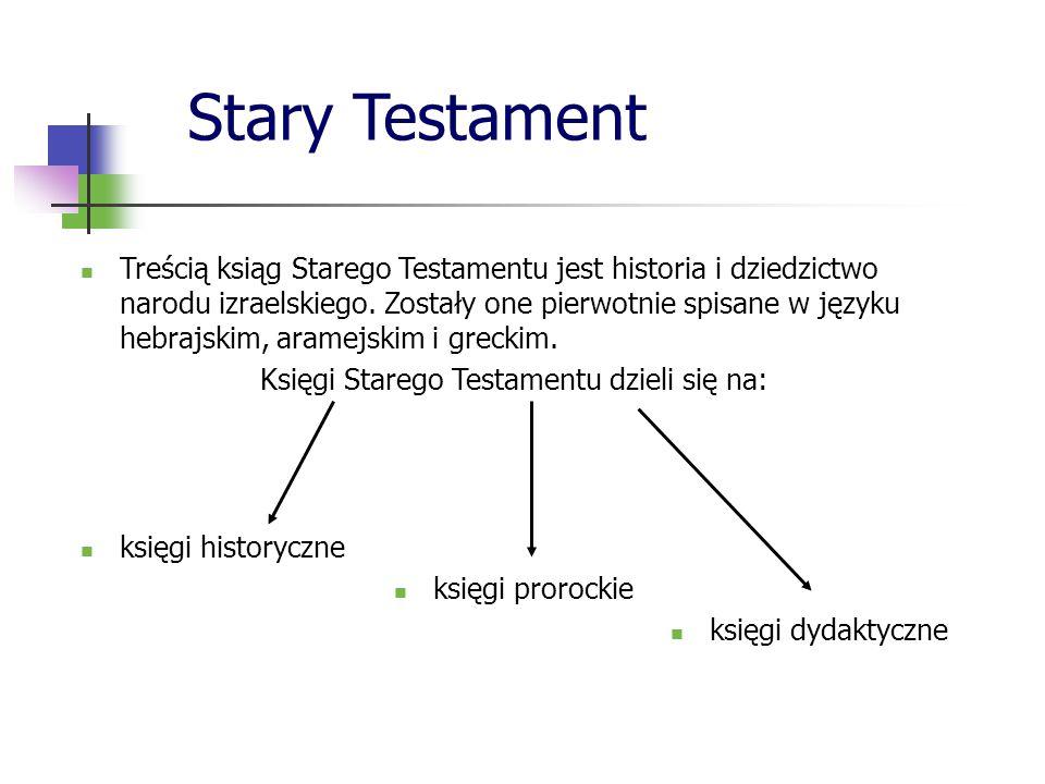 Księgi Starego Testamentu dzieli się na: