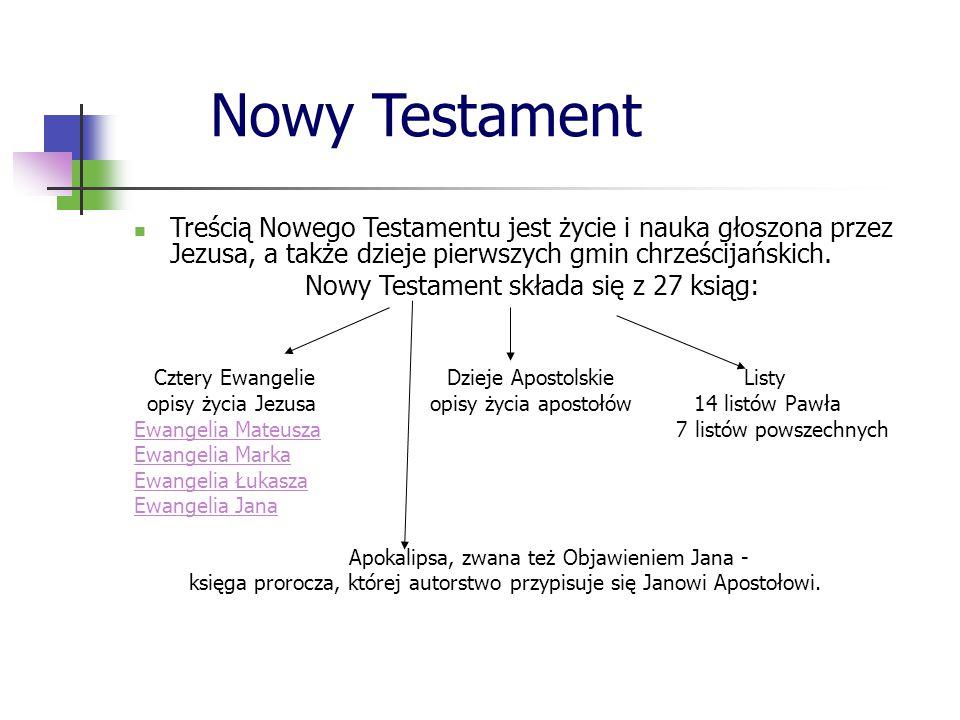 Nowy Testament składa się z 27 ksiąg: