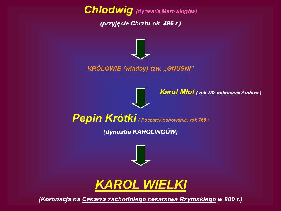 KAROL WIELKI Chlodwig (dynastia Merowingów)