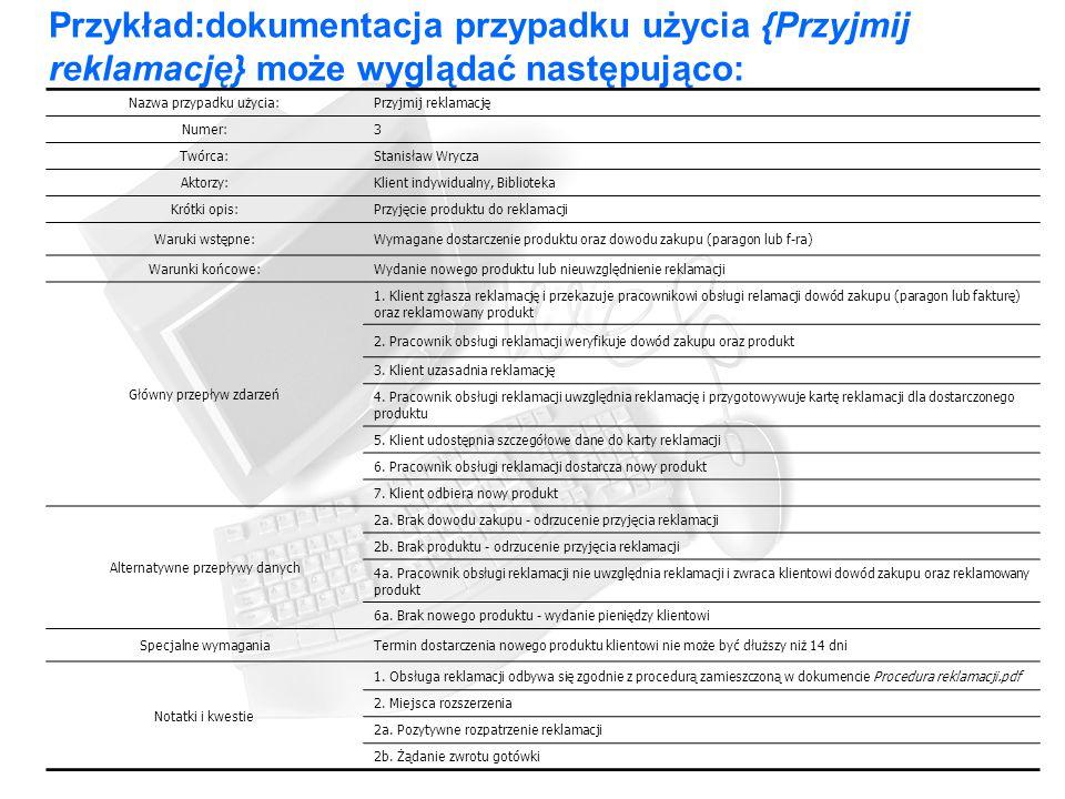 Przykład:dokumentacja przypadku użycia {Przyjmij reklamację} może wyglądać następująco: