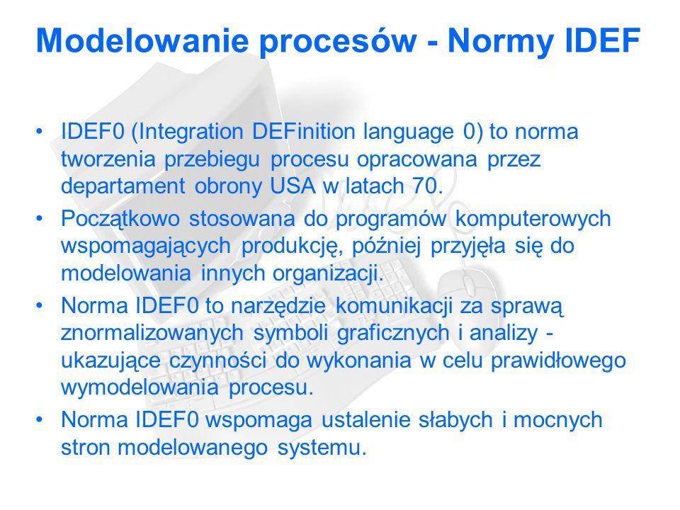 Modelowanie procesów - Normy IDEF