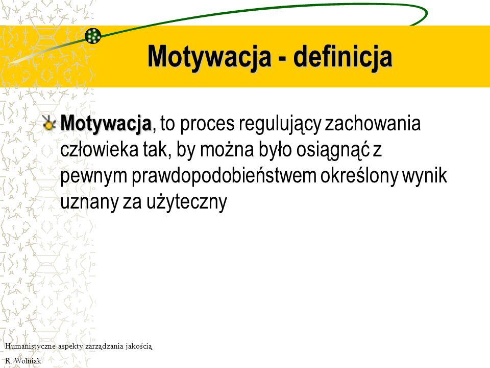 Motywacja - definicja
