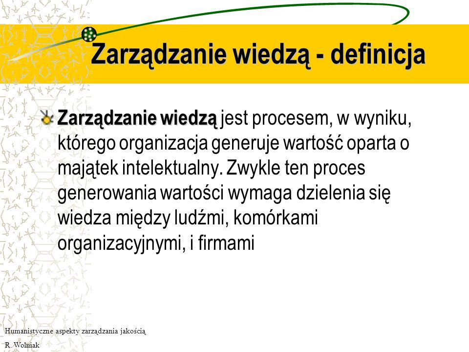 Zarządzanie wiedzą - definicja