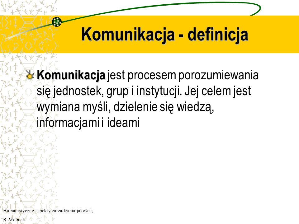 Komunikacja - definicja
