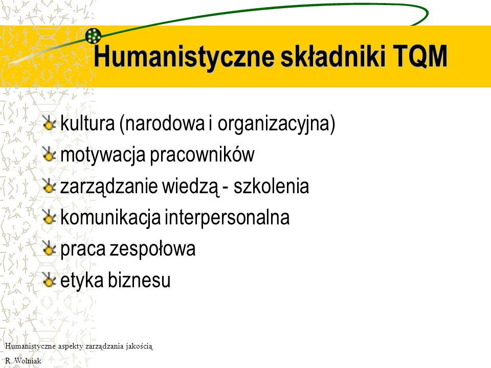 Humanistyczne składniki TQM