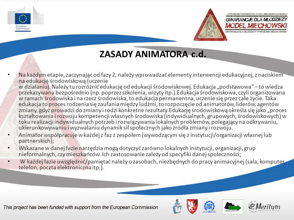 ZASADY ANIMATORA c.d.