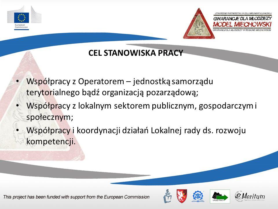 CEL STANOWISKA PRACY Współpracy z Operatorem – jednostką samorządu terytorialnego bądź organizacją pozarządową;