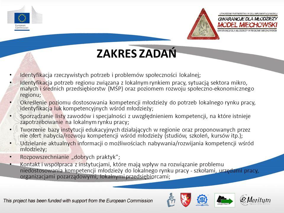 ZAKRES ZADAŃ Identyfikacja rzeczywistych potrzeb i problemów społeczności lokalnej;