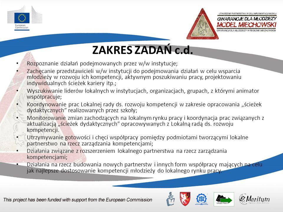 ZAKRES ZADAŃ c.d. Rozpoznanie działań podejmowanych przez w/w instytucje;
