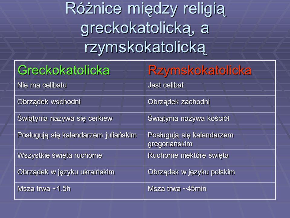 Różnice między religią greckokatolicką, a rzymskokatolicką