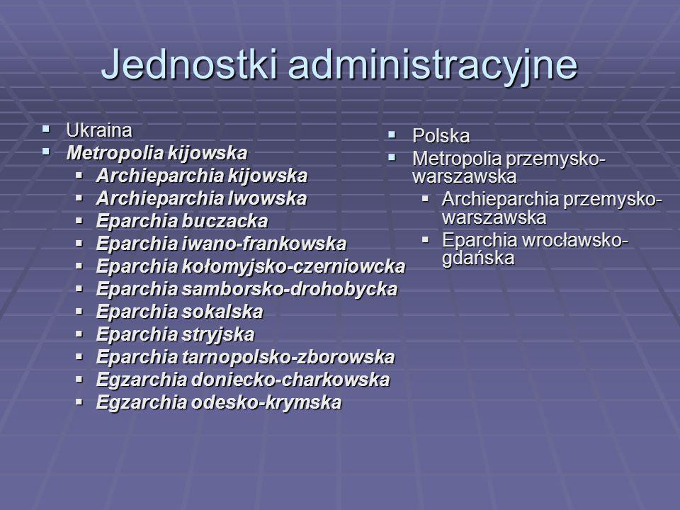Jednostki administracyjne