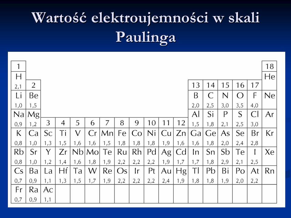 Wartość elektroujemności w skali Paulinga