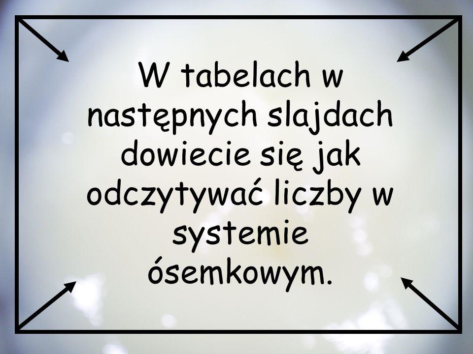 W tabelach w następnych slajdach dowiecie się jak odczytywać liczby w systemie ósemkowym.