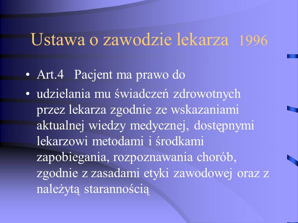 Ustawa o zawodzie lekarza 1996
