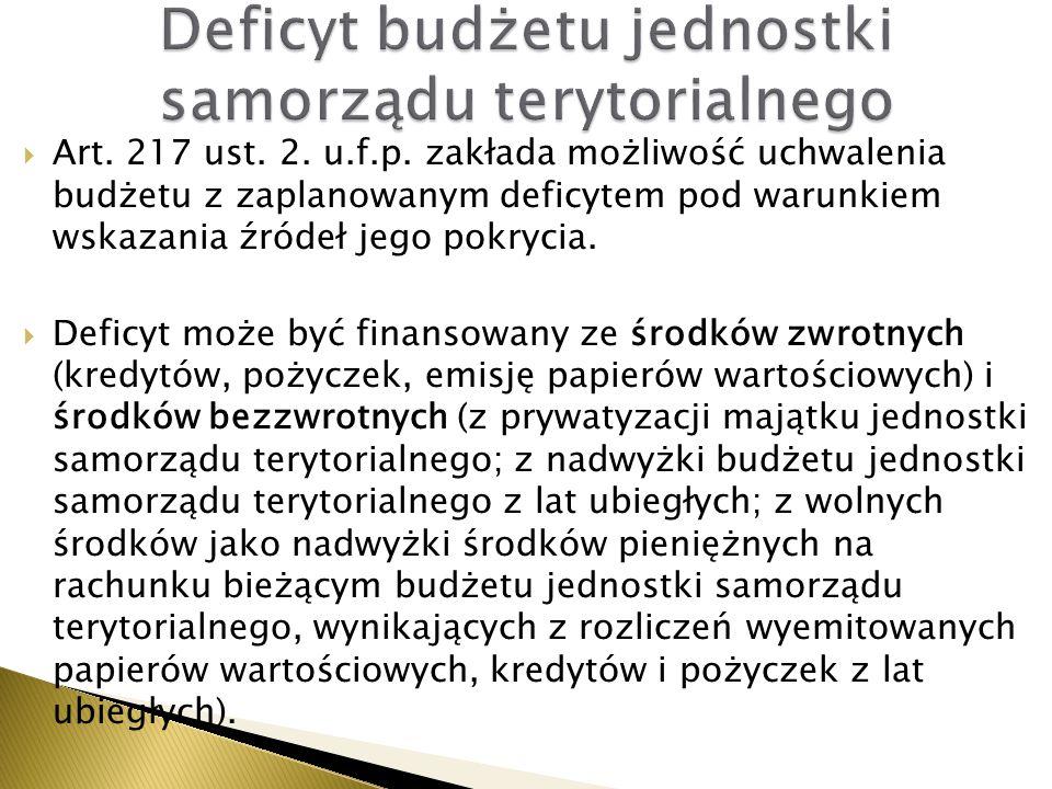Deficyt budżetu jednostki samorządu terytorialnego