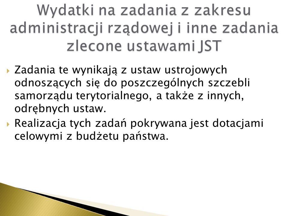 Wydatki na zadania z zakresu administracji rządowej i inne zadania zlecone ustawami JST