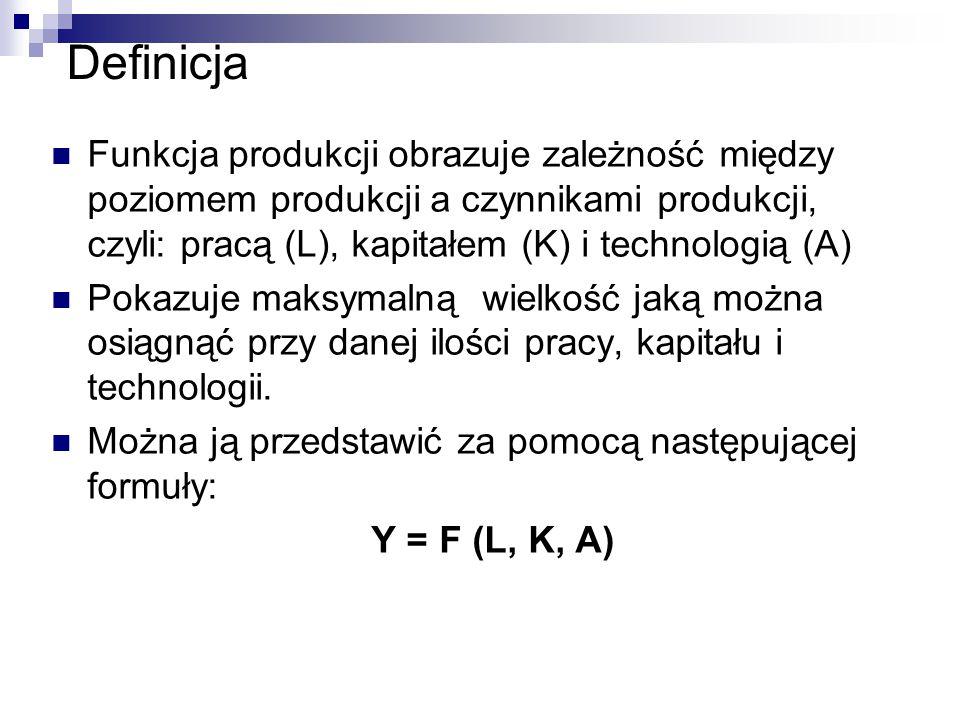 Definicja Funkcja produkcji obrazuje zależność między poziomem produkcji a czynnikami produkcji, czyli: pracą (L), kapitałem (K) i technologią (A)