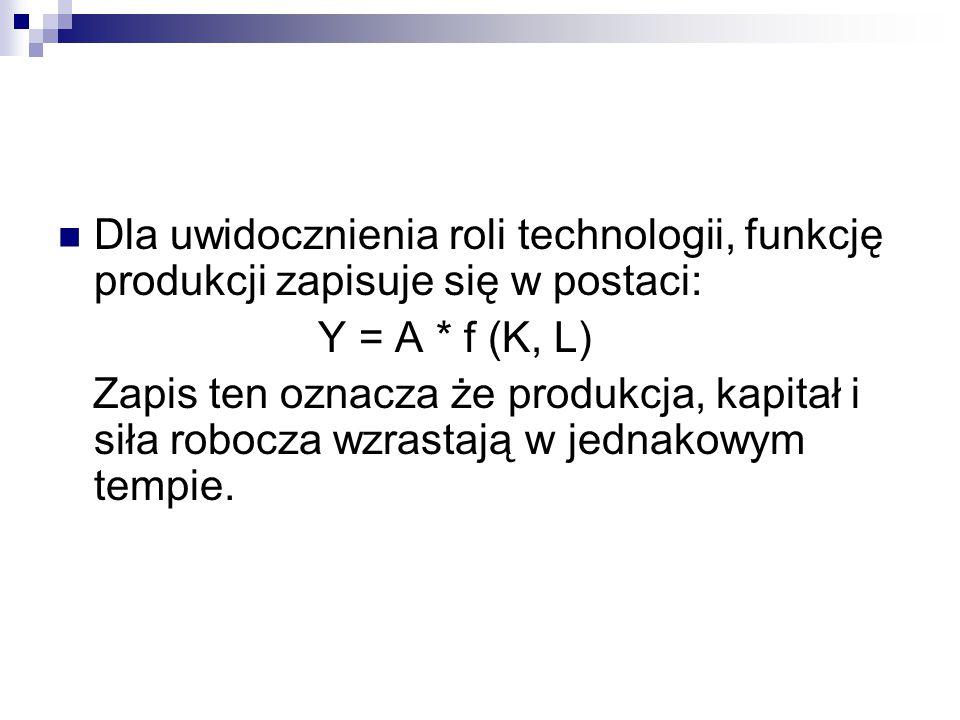 Dla uwidocznienia roli technologii, funkcję produkcji zapisuje się w postaci: