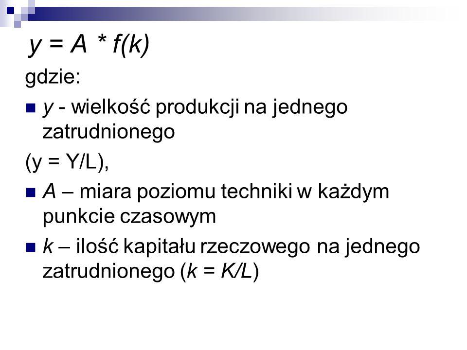 y = A * f(k) gdzie: y - wielkość produkcji na jednego zatrudnionego