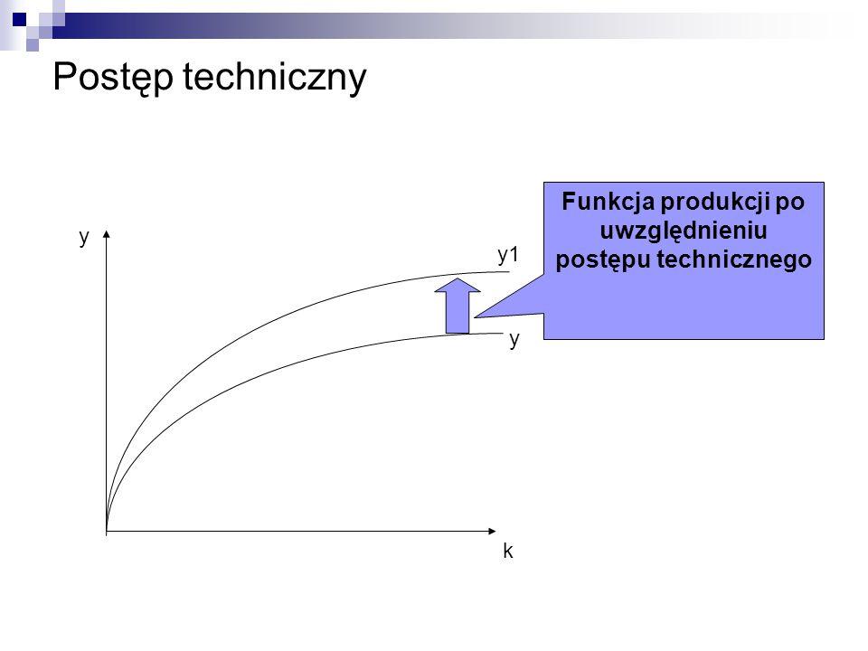 Funkcja produkcji po uwzględnieniu postępu technicznego