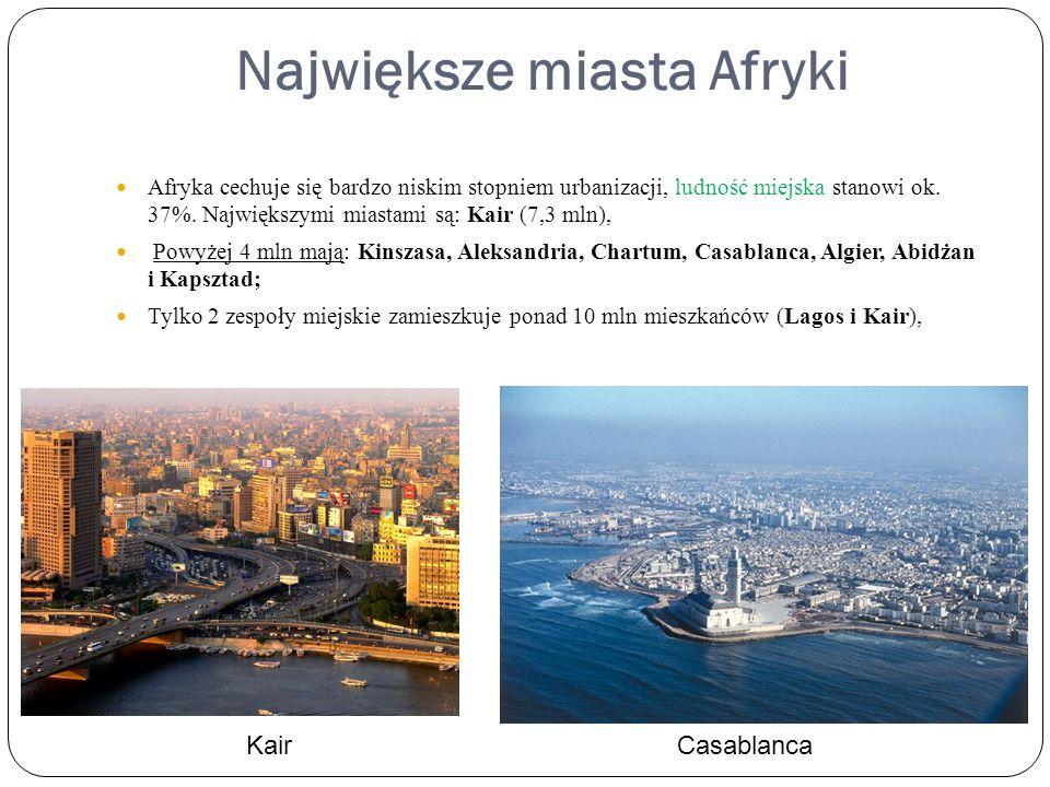 Największe miasta Afryki