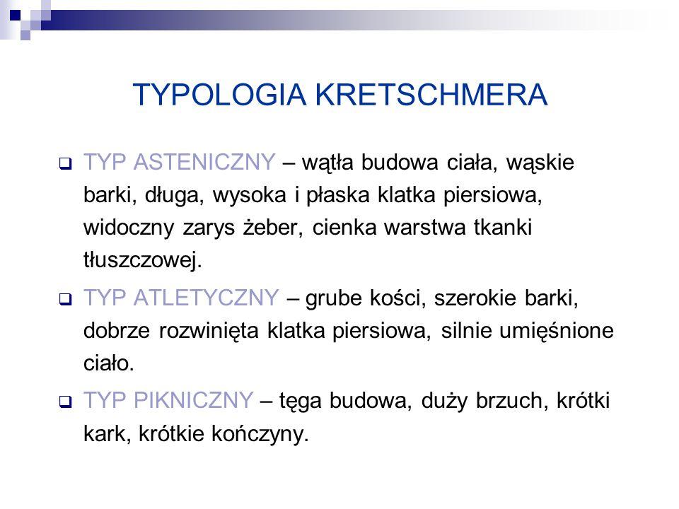 TYPOLOGIA KRETSCHMERA