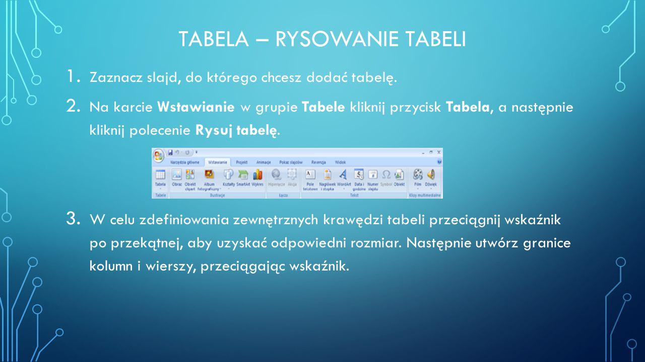 tabela – rysowanie tabeli