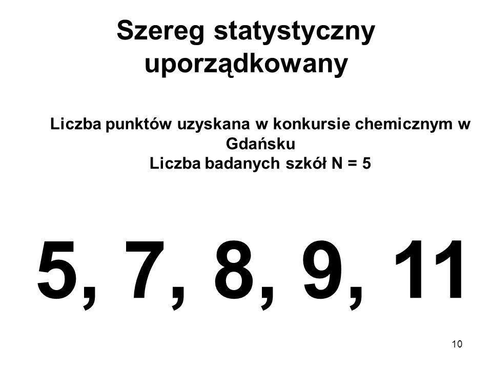 Szereg statystyczny uporządkowany