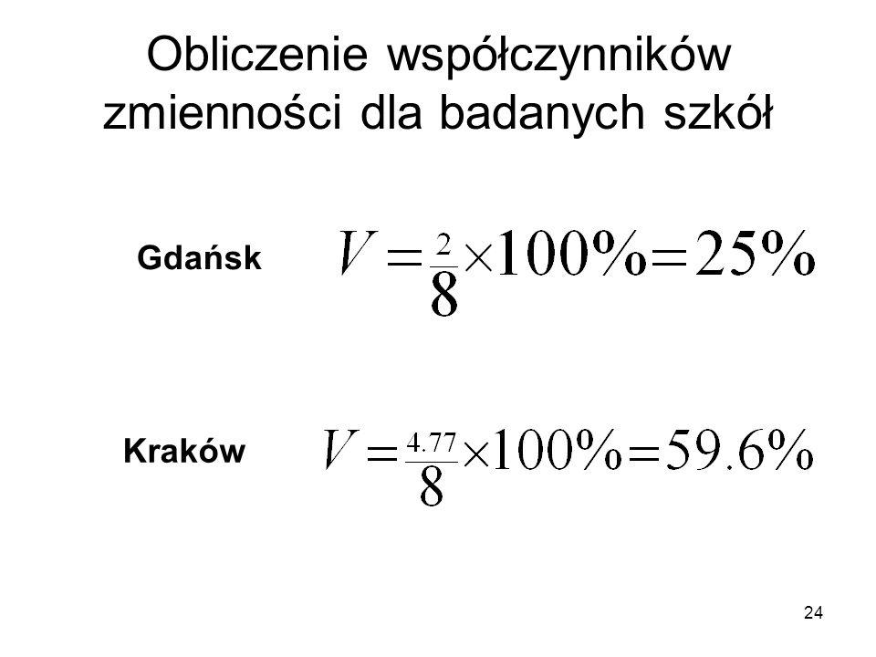 Obliczenie współczynników zmienności dla badanych szkół