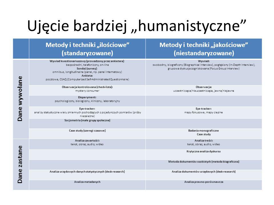 """Ujęcie bardziej """"humanistyczne"""