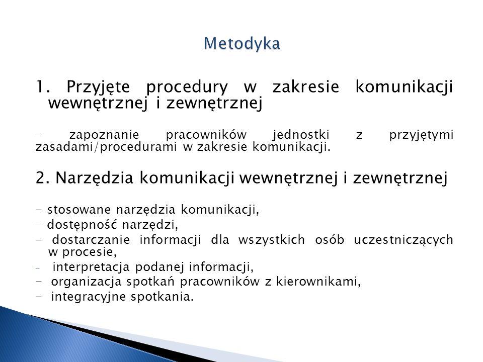 1. Przyjęte procedury w zakresie komunikacji wewnętrznej i zewnętrznej