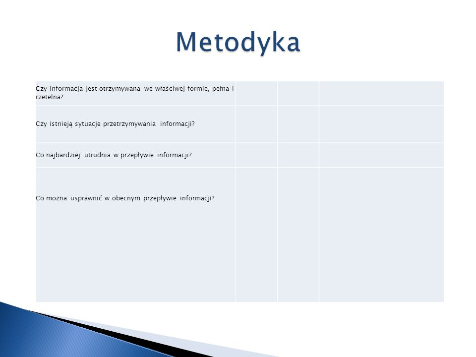 Metodyka Czy informacja jest otrzymywana we właściwej formie, pełna i rzetelna Czy istnieją sytuacje przetrzymywania informacji