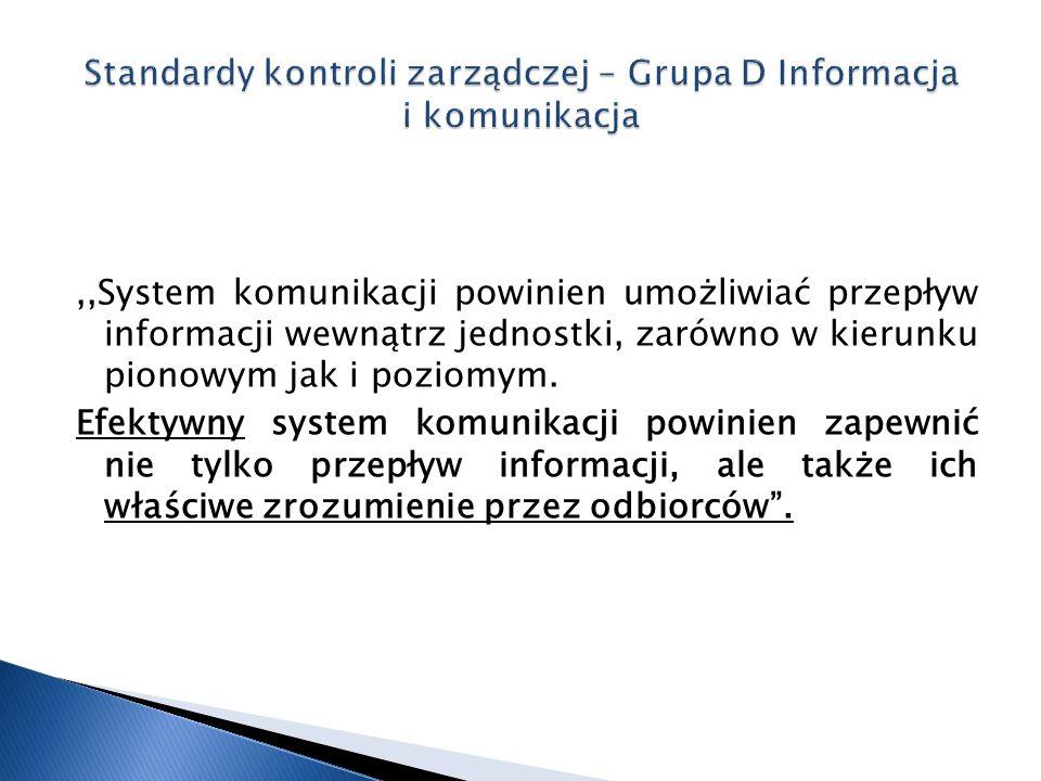 Standardy kontroli zarządczej – Grupa D Informacja i komunikacja