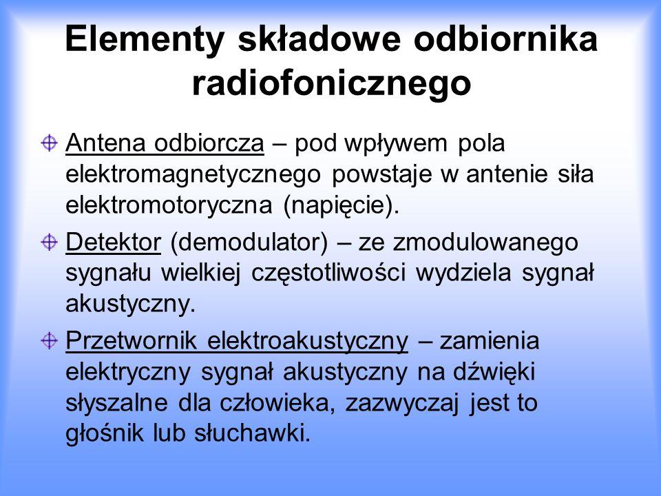 Elementy składowe odbiornika radiofonicznego
