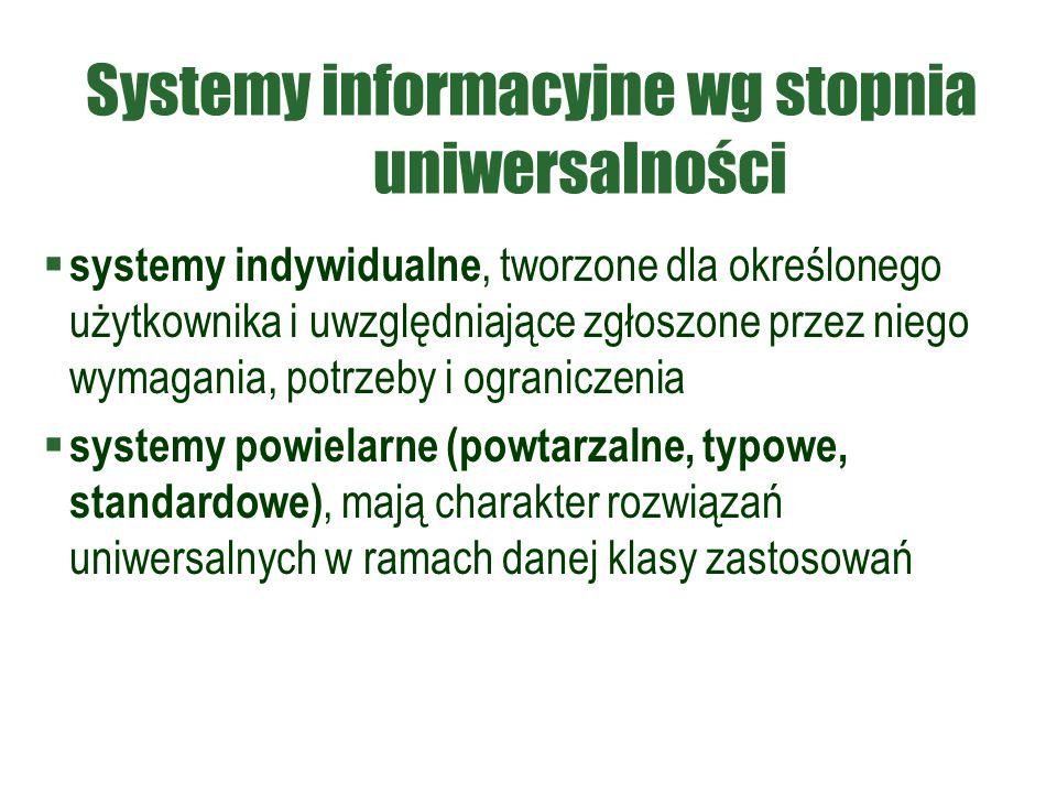 Systemy informacyjne wg stopnia uniwersalności