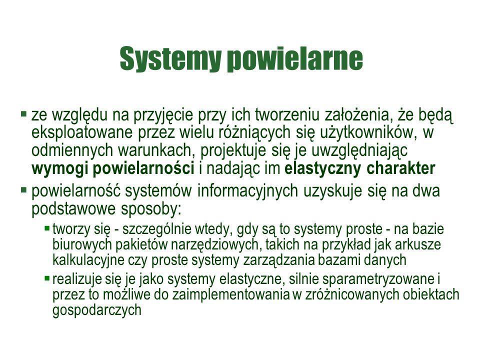 Systemy powielarne