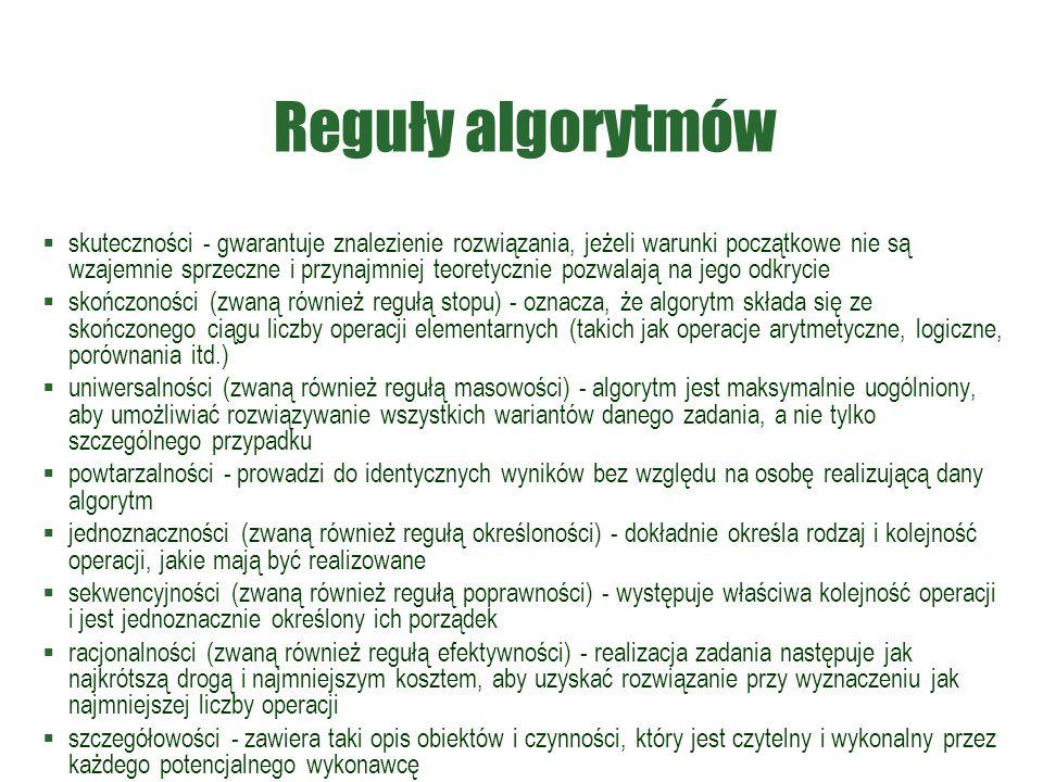 Reguły algorytmów