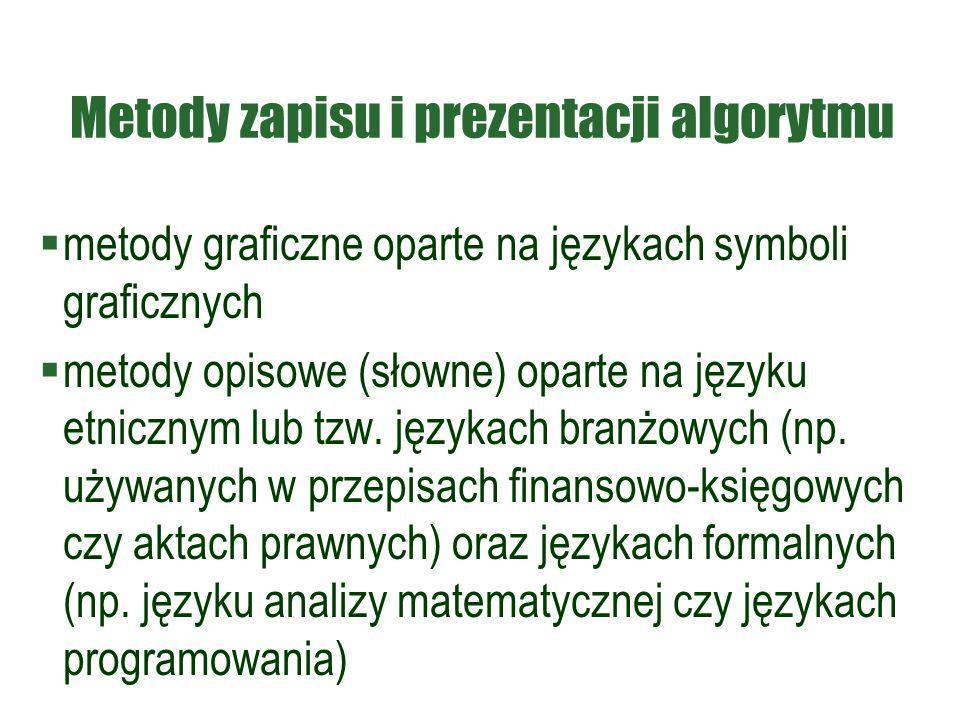 Metody zapisu i prezentacji algorytmu