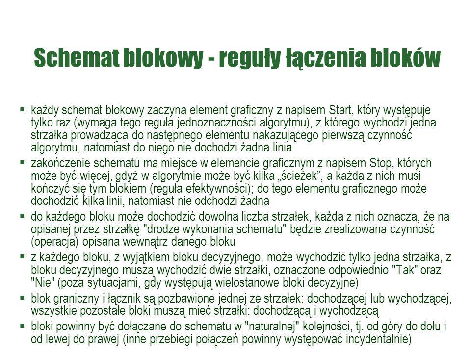 Schemat blokowy - reguły łączenia bloków