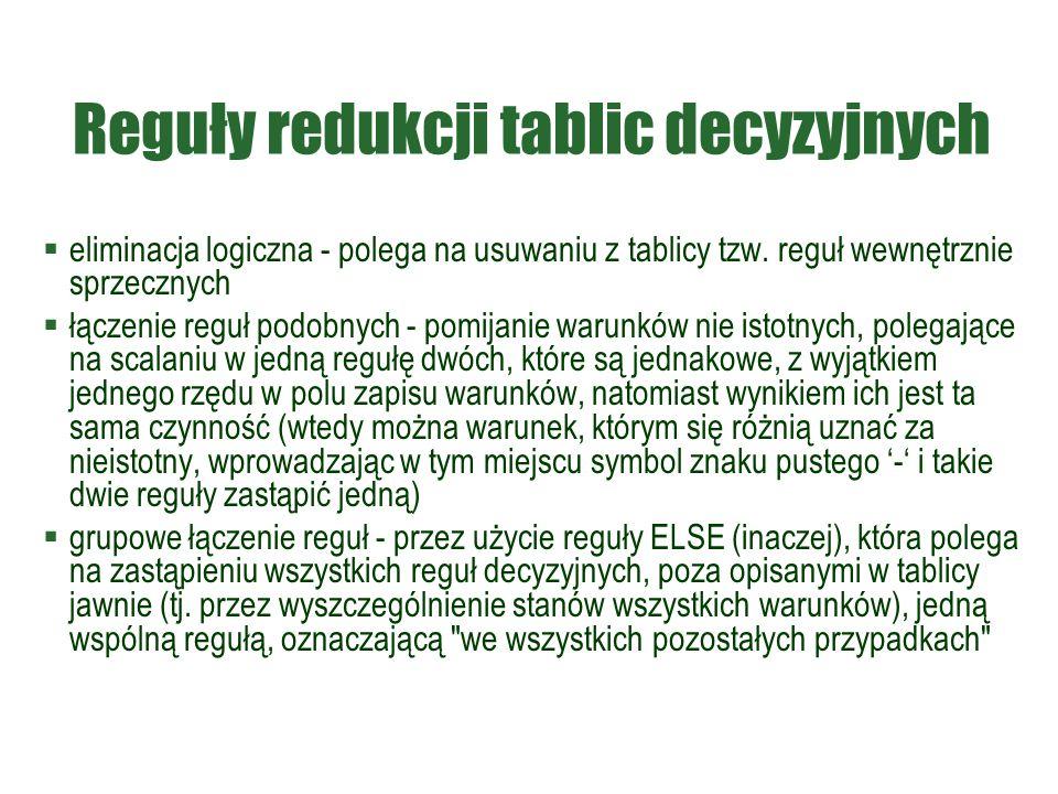 Reguły redukcji tablic decyzyjnych