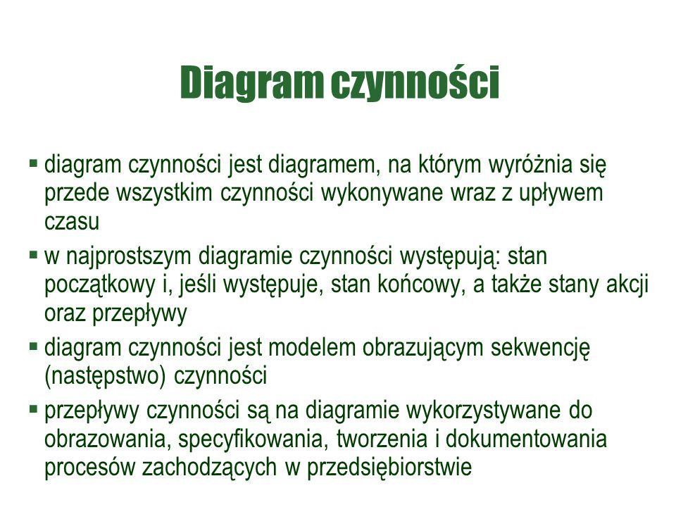 Diagram czynności diagram czynności jest diagramem, na którym wyróżnia się przede wszystkim czynności wykonywane wraz z upływem czasu.