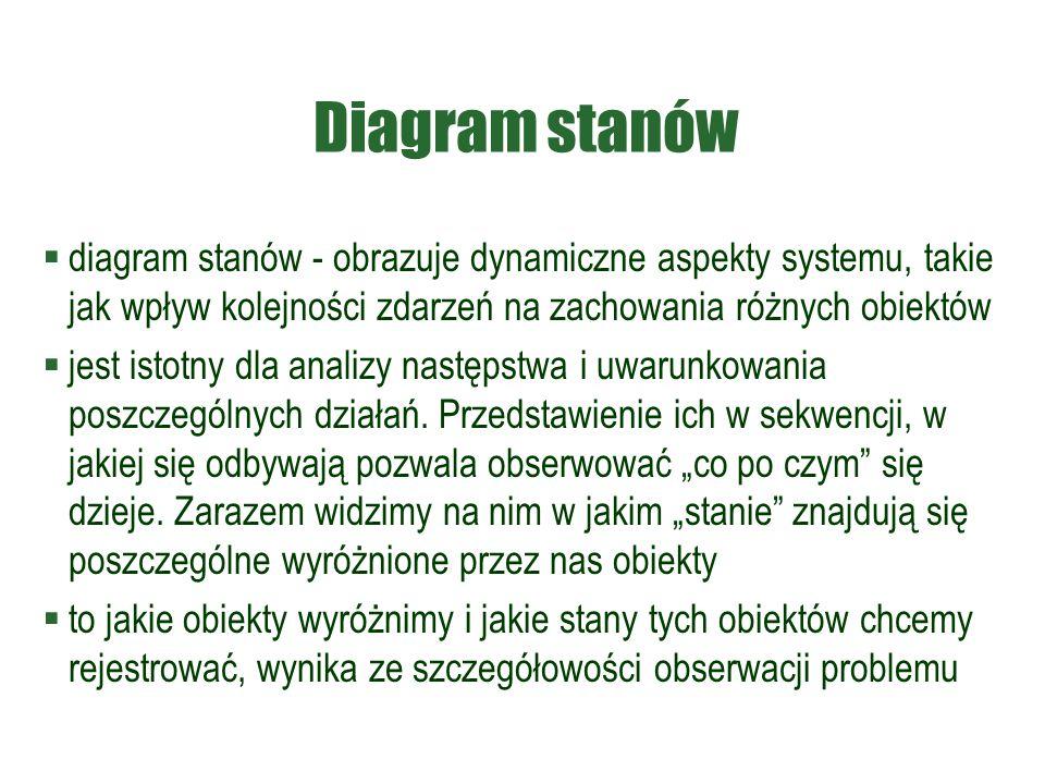 Diagram stanów diagram stanów - obrazuje dynamiczne aspekty systemu, takie jak wpływ kolejności zdarzeń na zachowania różnych obiektów.