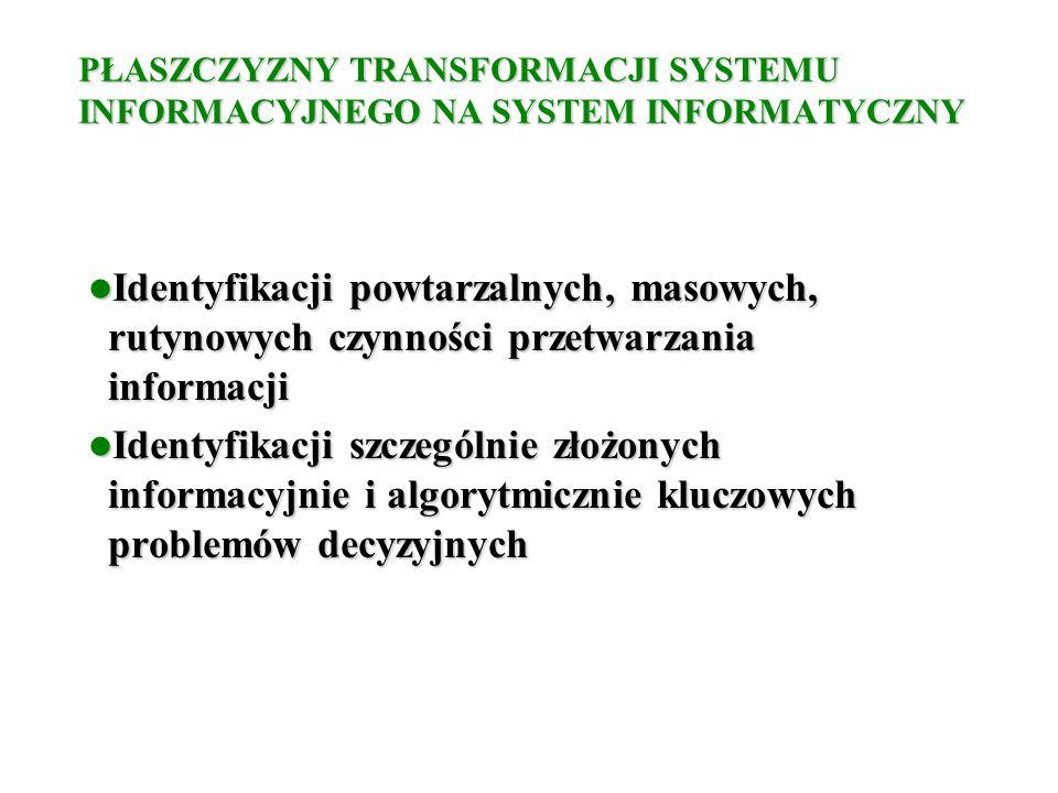 PŁASZCZYZNY TRANSFORMACJI SYSTEMU INFORMACYJNEGO NA SYSTEM INFORMATYCZNY