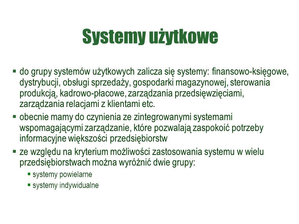 Systemy użytkowe