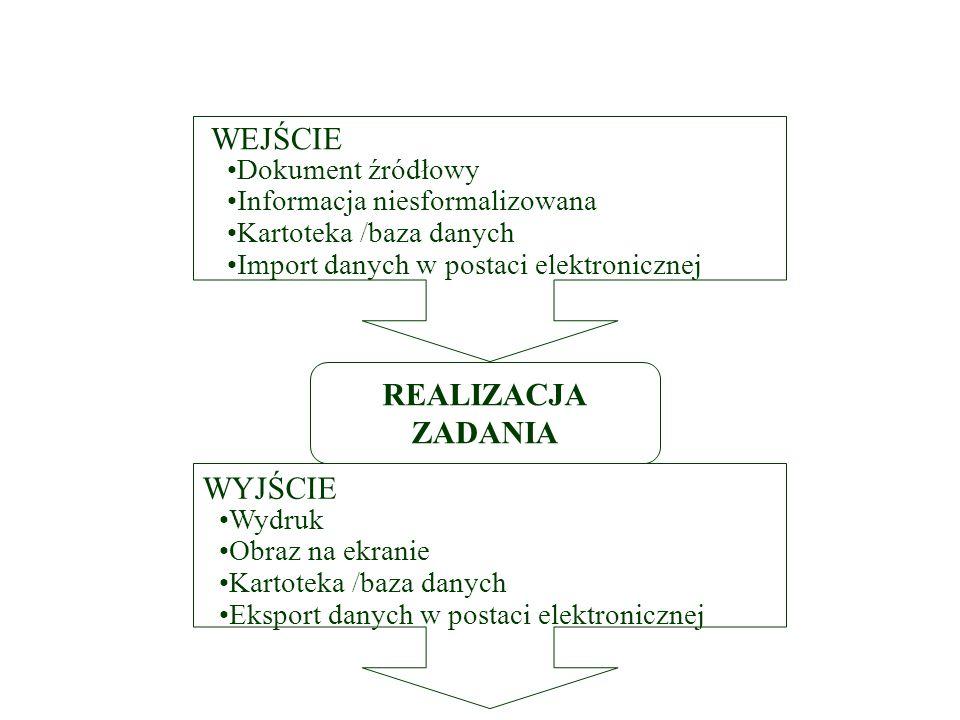 Realizacja zadania w systemie informatycznym