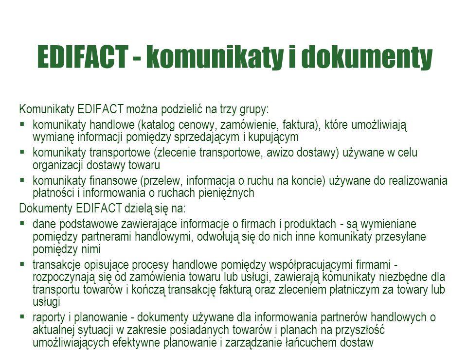 EDIFACT - komunikaty i dokumenty