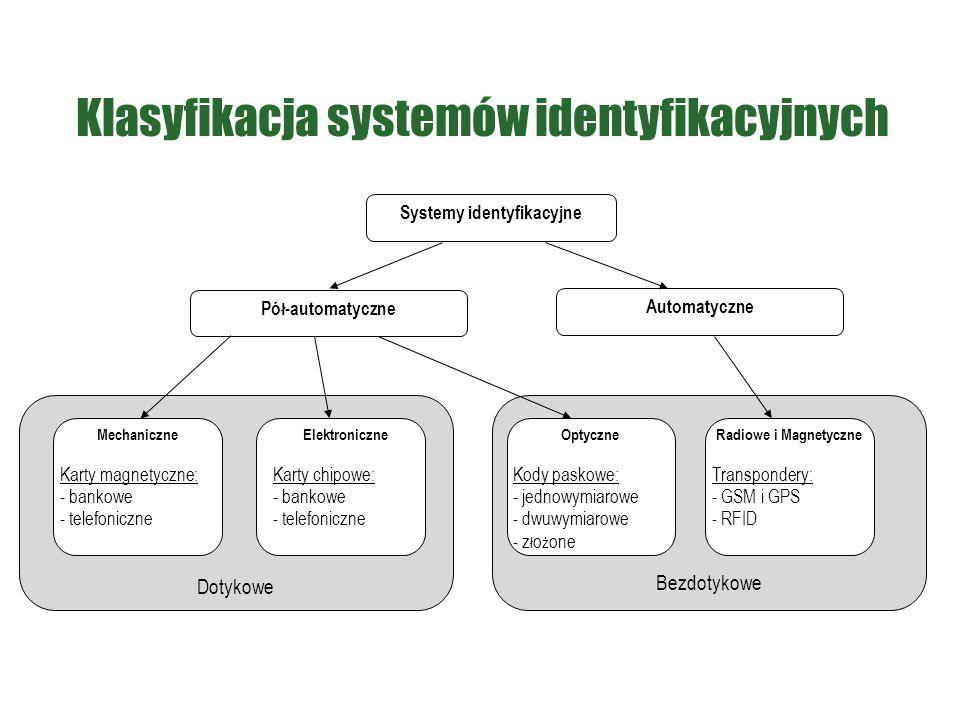 Klasyfikacja systemów identyfikacyjnych