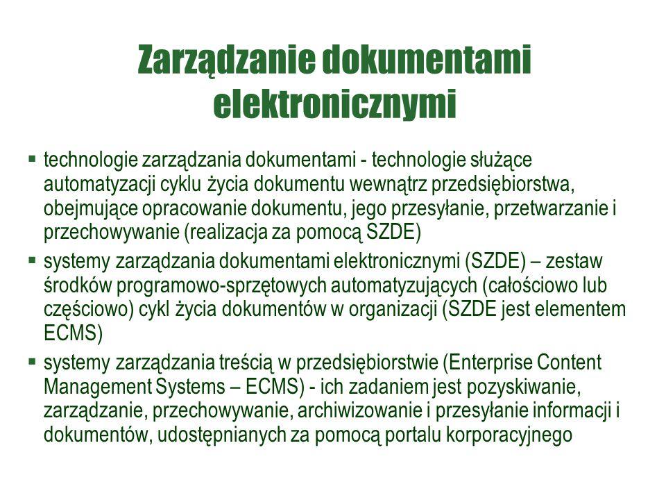 Zarządzanie dokumentami elektronicznymi