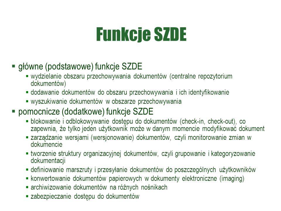 Funkcje SZDE główne (podstawowe) funkcje SZDE
